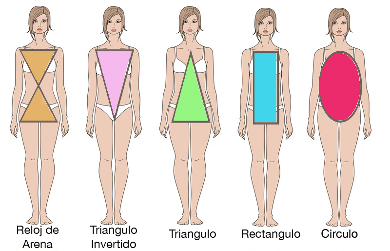 cuerpo perfecto masculino sin esteroides